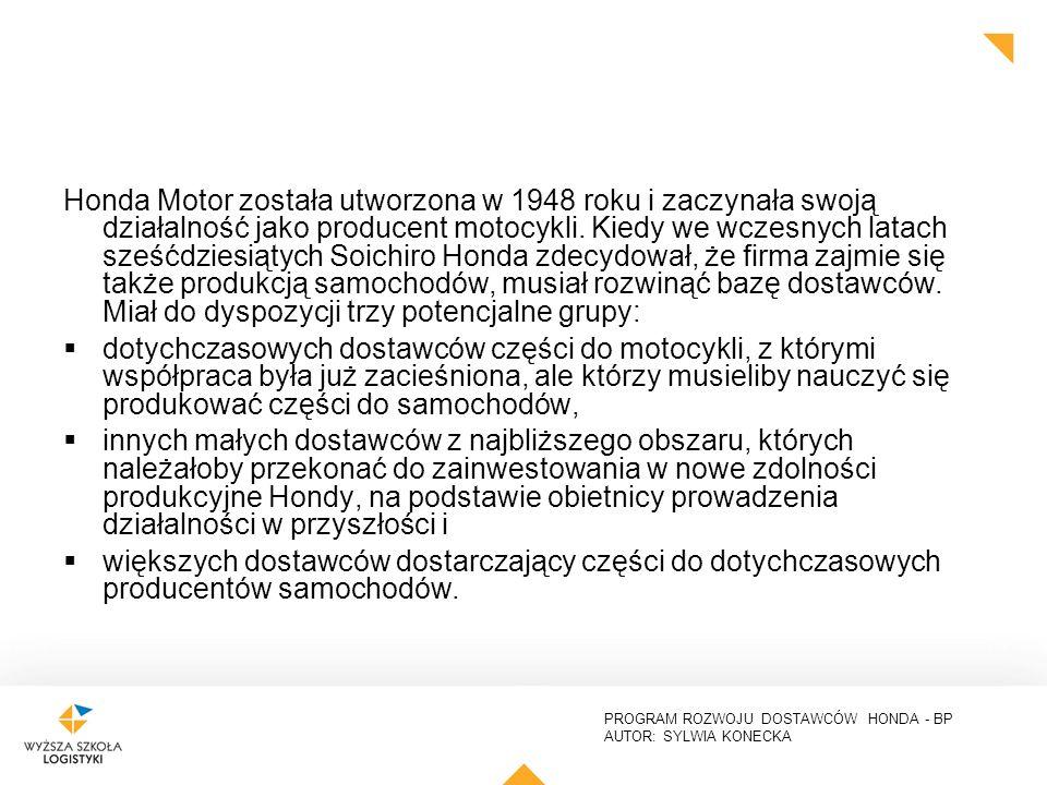 PROGRAM ROZWOJU DOSTAWCÓW HONDA - BP AUTOR: SYLWIA KONECKA Honda Motor została utworzona w 1948 roku i zaczynała swoją działalność jako producent motocykli.