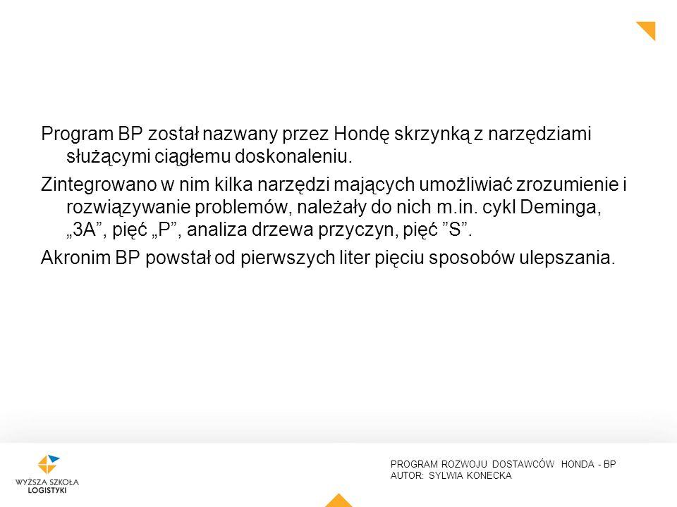 PROGRAM ROZWOJU DOSTAWCÓW HONDA - BP AUTOR: SYLWIA KONECKA Program BP został nazwany przez Hondę skrzynką z narzędziami służącymi ciągłemu doskonaleniu.