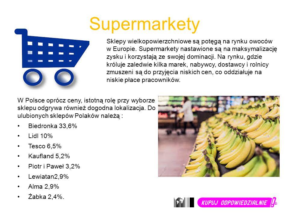 Supermarkety W Polsce oprócz ceny, istotną rolę przy wyborze sklepu odgrywa również dogodna lokalizacja.