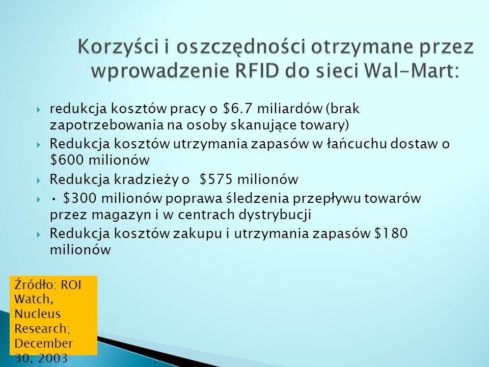  redukcja kosztów pracy o $6.7 miliardów (brak zapotrzebowania na osoby skanujące towary)  Redukcja kosztów utrzymania zapasów w łańcuchu dostaw o $