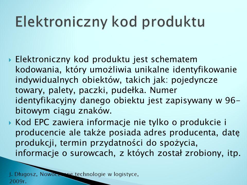  Elektroniczny kod produktu jest schematem kodowania, który umożliwia unikalne identyfikowanie indywidualnych obiektów, takich jak: pojedyncze towary