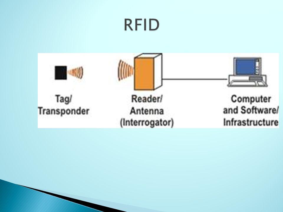  Sieć komputerowa to system łączący dwa lub więcej komputerów w celu wymiany danych i wspólnego korzystania z zasobów sprzętowych (drukarek, faksu, itd.)  Sieci komputerowe dzieli się na: - lokalne (LAN-Local Area Network ) - Miejskie (MAN-Metropolitan Area Network ) - Rozległe (WAN-Wide Area Network )