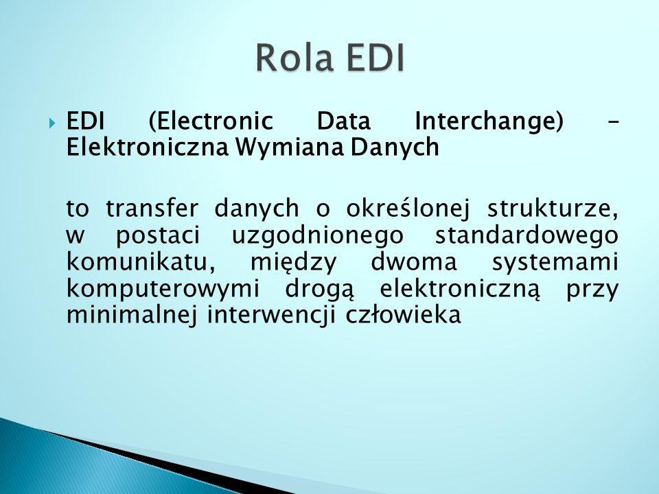 EDI (Electronic Data Interchange) – Elektroniczna Wymiana Danych to transfer danych o określonej strukturze, w postaci uzgodnionego standardowego ko