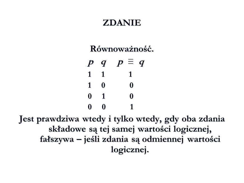 """ZDANIE """"Wrocław jest miastem. """"Opole jest miastem. """"Jeżeli Wrocław jest miastem, to Opole jest miastem."""