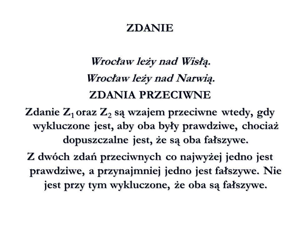 ZDANIE Nie jest tak, że Wrocław leży nad Wisłą.Nie jest tak, że Wrocław leży nad Narwią.