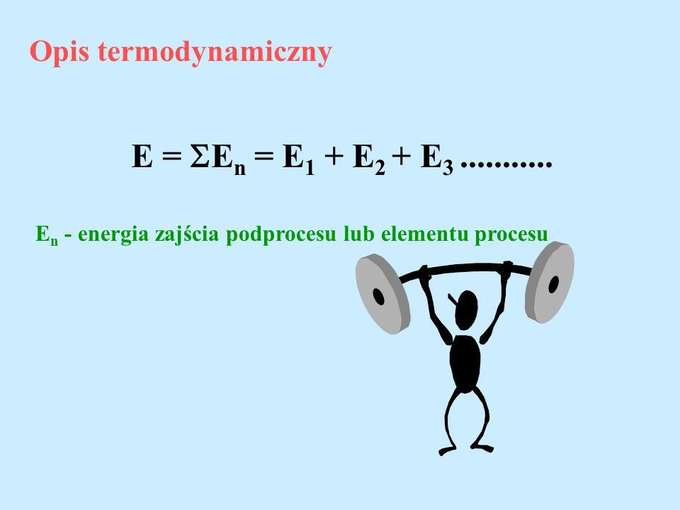 Opis termodynamiczny E =  E n = E 1 + E 2 + E 3........... E n - energia zajścia podprocesu lub elementu procesu