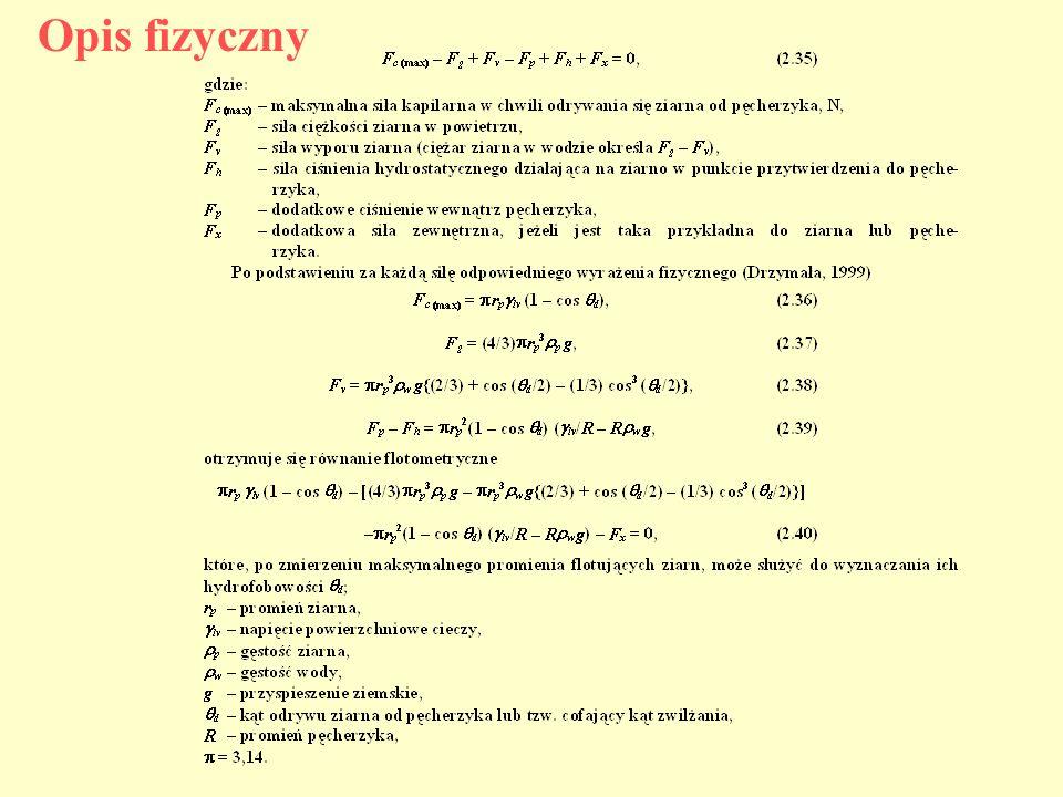 Sposoby opisu opis dynamiczny (od czasu) prędkość separacji v = dN/dt = –kN m v – prędkość procesu, 1/s N – liczba ziarn podlegających procesowi w danym czasie t k – stała szybkości procesu, 1/s m – rzędowość procesu (liczba bezwymiarowa) N = N 0 exp (–t k) w formie scałkowanej ( dla m=1) k= f (prawdopodobieństwa, fizyki, energii, sił)
