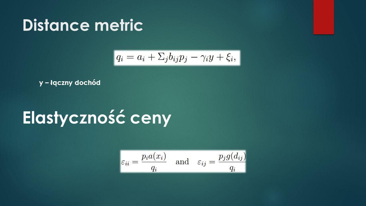 Distance metric y – łączny dochód Elastyczność ceny