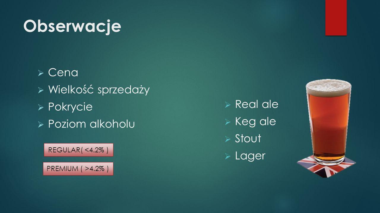  Cena  Wielkość sprzedaży  Pokrycie  Poziom alkoholu Obserwacje REGULAR( <4.2% ) PREMIUM ( >4.2% )  Real ale  Keg ale  Stout  Lager
