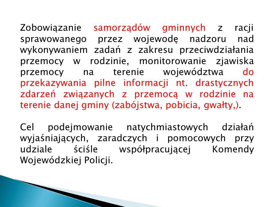 Zobowiązanie samorządów gminnych z racji sprawowanego przez wojewodę nadzoru nad wykonywaniem zadań z zakresu przeciwdziałania przemocy w rodzinie, mo