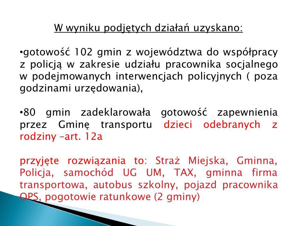 W wyniku podjętych działań uzyskano: gotowość 102 gmin z województwa do współpracy z policją w zakresie udziału pracownika socjalnego w podejmowanych