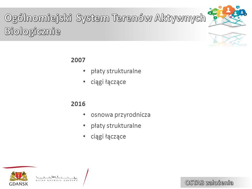 2007 płaty strukturalne ciągi łączące 2016 osnowa przyrodnicza płaty strukturalne ciągi łączące