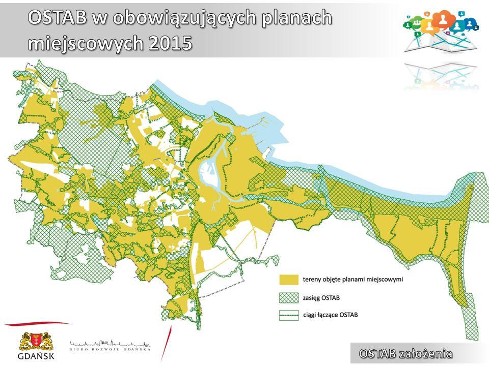 Na pozostałym obszarze OSTAB (w obrębie płatów strukturalnych) dopuszcza się zabudowę mieszkaniową lub usługową pod warunkiem równoczesnego spełnienia następujących wymogów: minimalny udział powierzchni biologicznie czynnej: 70%, minimalna odległość pomiędzy budynkami: 15 m, maksymalna długości elewacji budynku: 25 m, ukształtowanie zabudowy w sposób uwzględniający kierunek powiązań przyrodniczych.