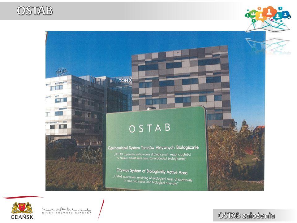 Dopuszcza się prowadzenie przez OSTAB sieci infrastruktury technicznej wraz z urządzeniami sieciowymi, w szczególności sieci i urządzenia podziemne, ulic miejskich, linii tramwajowych, ciągów pieszych i tras rowerowych.