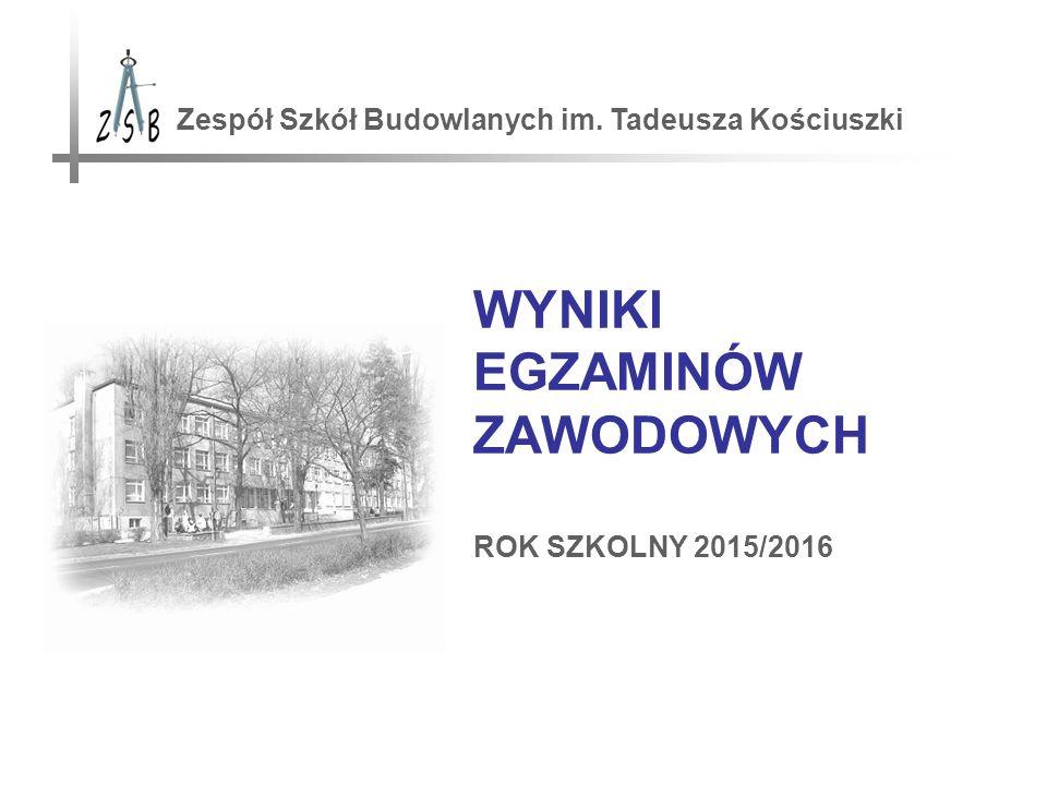 Zespół Szkół Budowlanych im. Tadeusza Kościuszki WYNIKI EGZAMINÓW ZAWODOWYCH ROK SZKOLNY 2015/2016