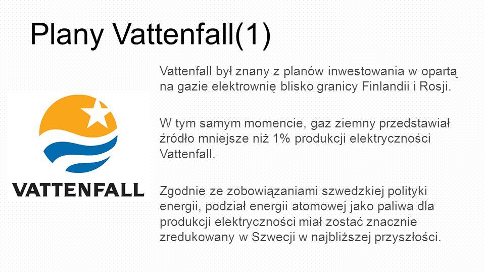 Plany Vattenfall(1) Vattenfall był znany z planów inwestowania w opartą na gazie elektrownię blisko granicy Finlandii i Rosji. W tym samym momencie, g