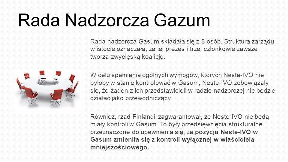 Rada Nadzorcza Gazum Rada nadzorcza Gasum składała się z 8 osób. Struktura zarządu w istocie oznaczała, że jej prezes i trzej członkowie zawsze tworzą