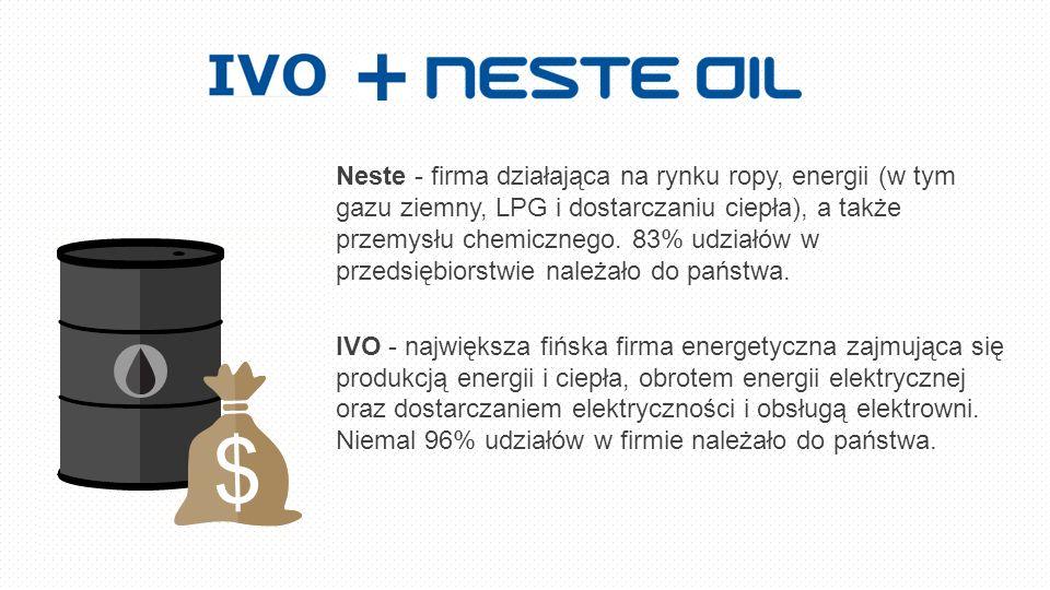 Neste - firma działająca na rynku ropy, energii (w tym gazu ziemny, LPG i dostarczaniu ciepła), a także przemysłu chemicznego. 83% udziałów w przedsię