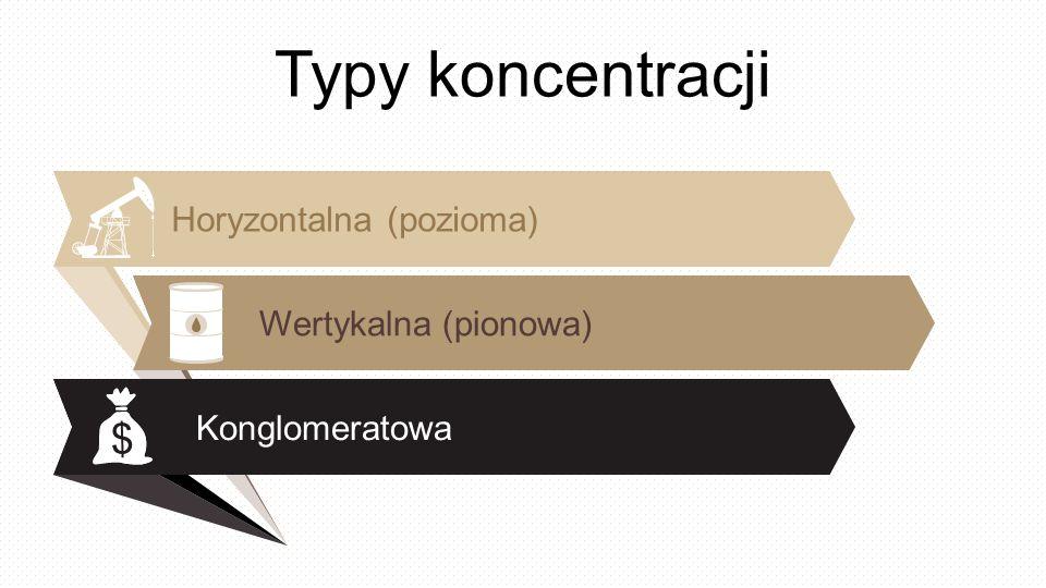 Typy koncentracji Horyzontalna (pozioma) Wertykalna (pionowa) Konglomeratowa