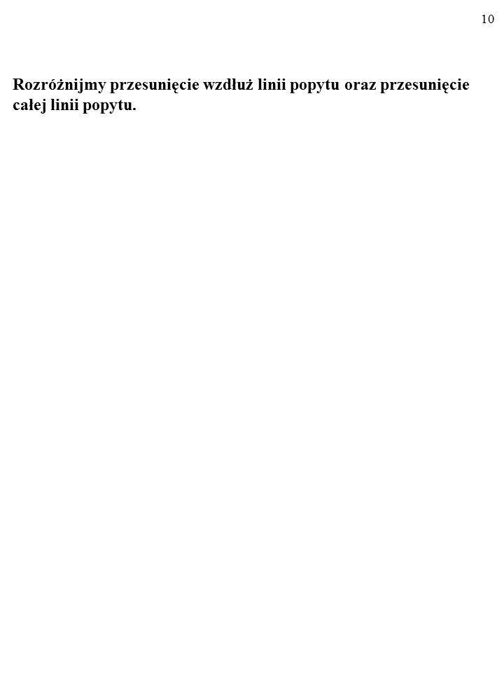 9 Cena (P) gb/sztuka Zapotrzebowanie (Q 1 ) (tys. sztuk/rok) 10 9 8 7 6 5 4 3 2 1 0 1 2 3 4 5 6 7 8 9 10 RYSUNEK 3.1. POPYT HIPOTECJAN NA MOTORYNKI D