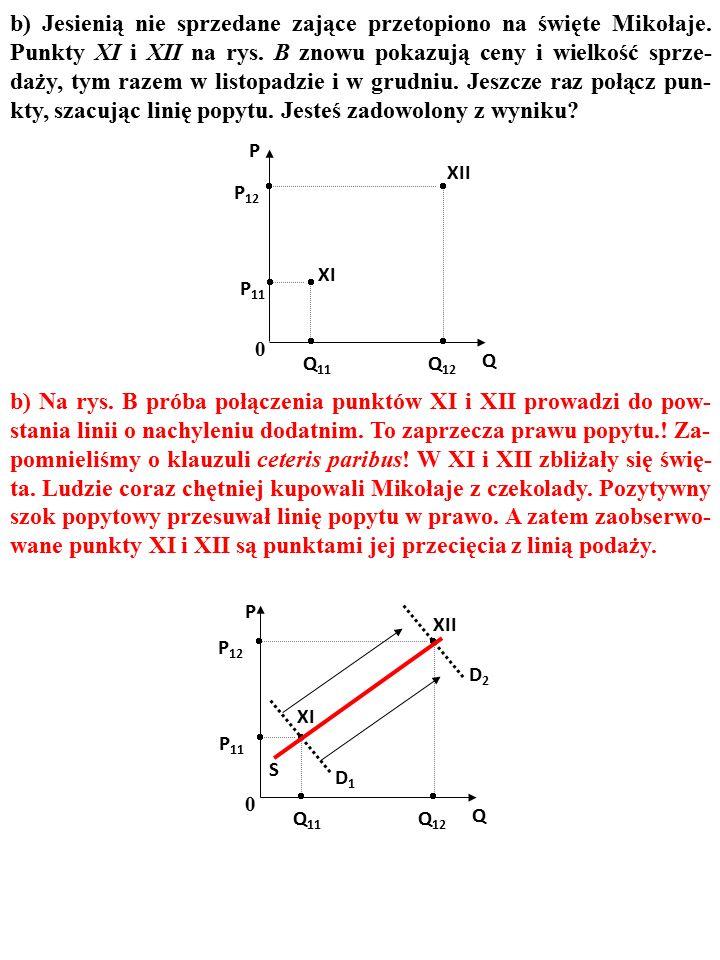     P 12 P 11 Q 11 Q 12 Q P 0 XI XII b) Jesienią nie sprzedane zające przetopiono na święte Mikołaje.
