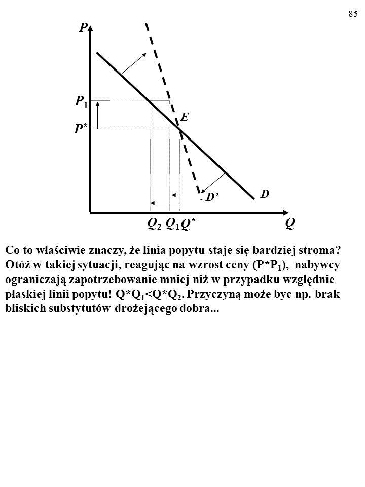84 D S E Q PBPB P*P* Q*Q* S' Q1Q1 P1P1 P2P2 Teoria gwoździa D'