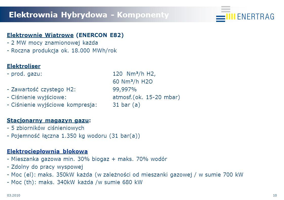 03.201010 Elektrownia Hybrydowa - Komponenty Elektrownie Wiatrowe (ENERCON E82) - 2 MW mocy znamionowej każda - Roczna produkcja ok.