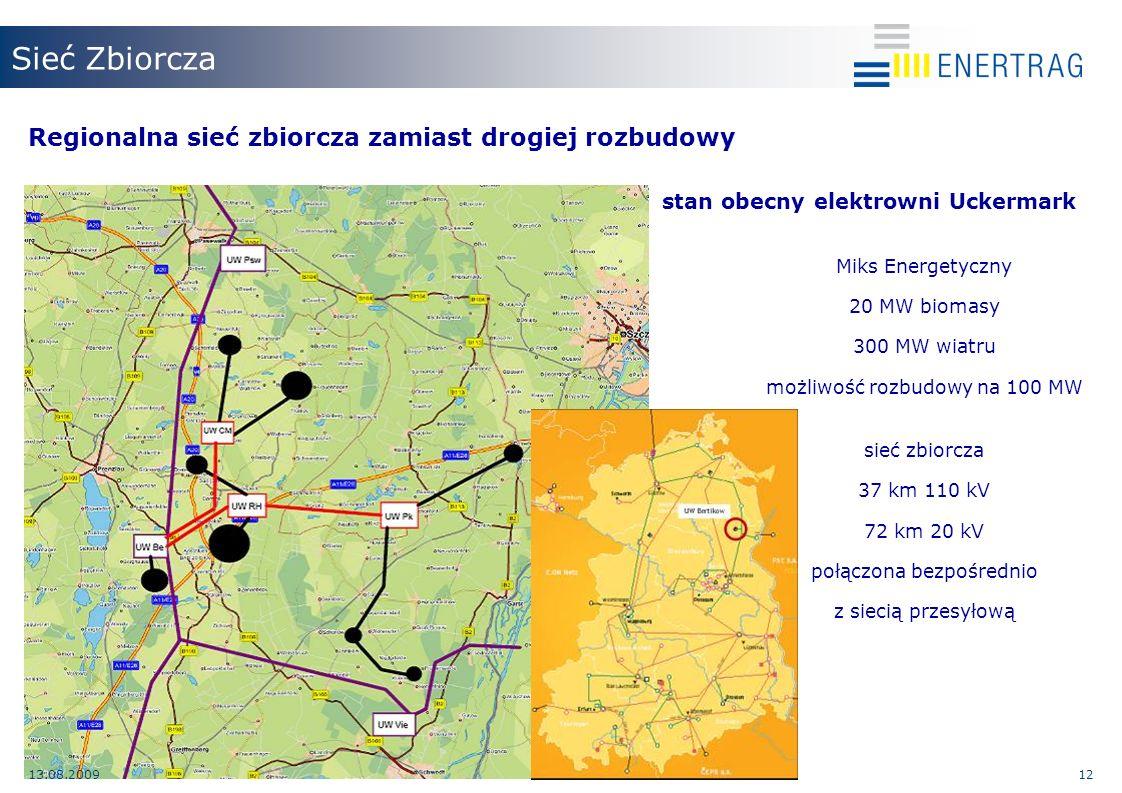 13.08.200912 Regionalna sieć zbiorcza zamiast drogiej rozbudowy stan obecny elektrowni Uckermark Miks Energetyczny 20 MW biomasy 300 MW wiatru możliwość rozbudowy na 100 MW sieć zbiorcza 37 km 110 kV 72 km 20 kV połączona bezpośrednio z siecią przesyłową Sieć Zbiorcza