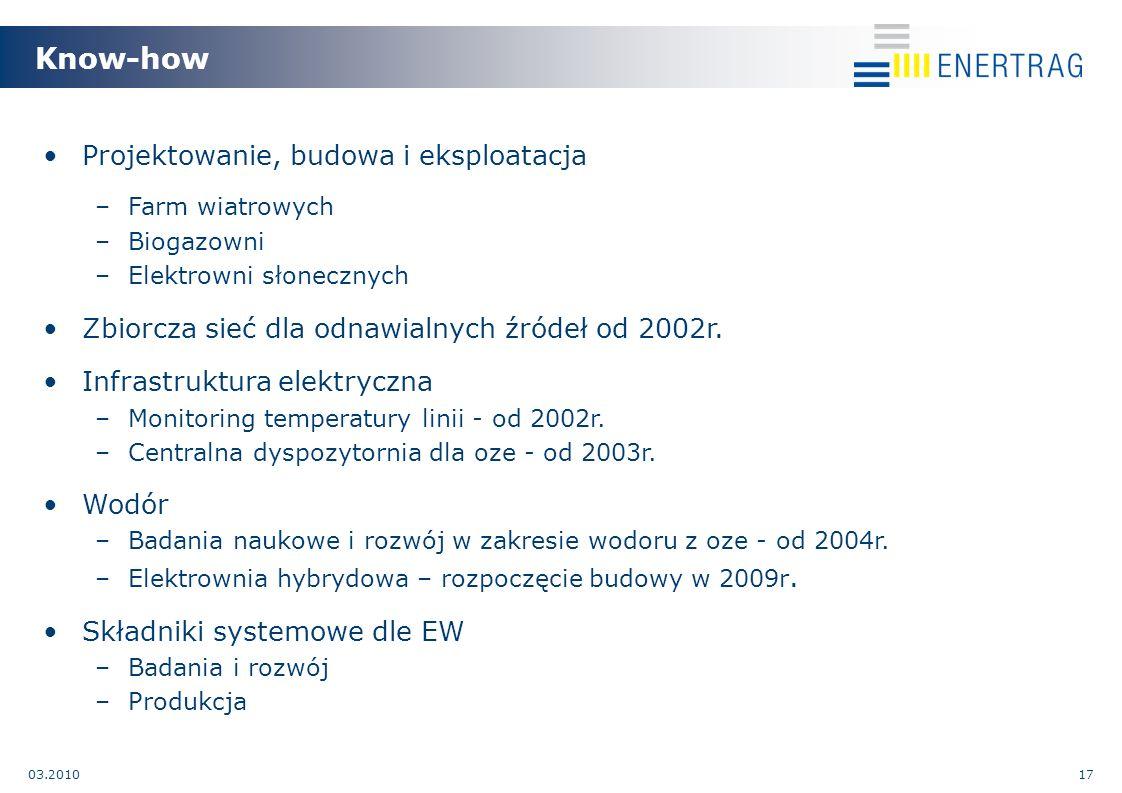 03.201017 Know-how Projektowanie, budowa i eksploatacja –Farm wiatrowych –Biogazowni –Elektrowni słonecznych Zbiorcza sieć dla odnawialnych źródeł od 2002r.