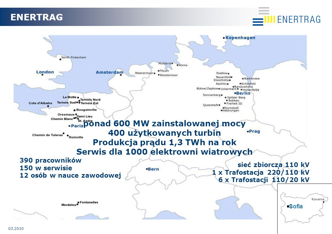 03.20103 gh ENERTRAG ponad 600 MW zainstalowanej mocy 400 użytkowanych turbin Produkcja prądu 1,3 TWh na rok Serwis dla 1000 elektrowni wiatrowych 390 pracowników 150 w serwisie 12 osób w nauce zawodowej Sofia Kavarna sieć zbiorcza 110 kV 1 x Trafostacja 220/110 kV 6 x Trafostacji 110/20 kV