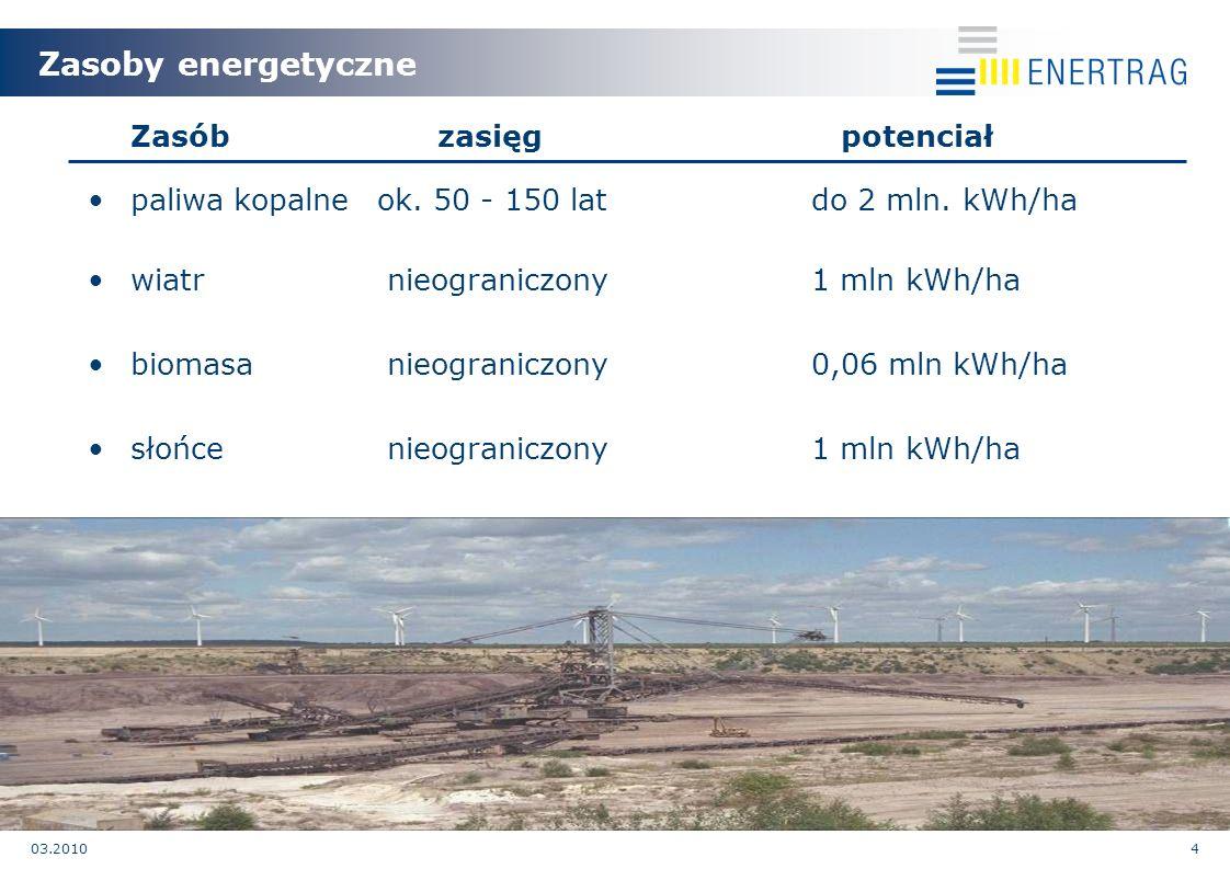 03.20104 Zasoby energetyczne Zasób zasięg potenciał paliwa kopalneok.