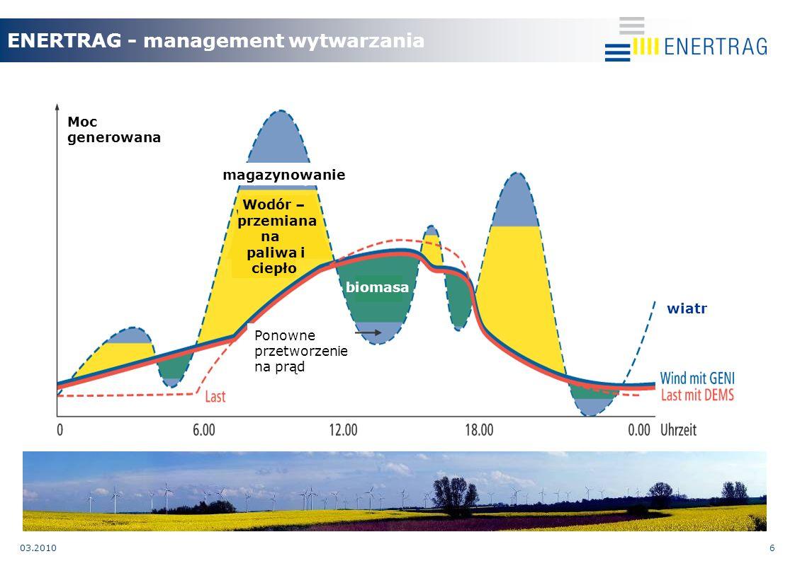 03.20106 ENERTRAG - management wytwarzania magazynowanie Ponowne przetworzenie na prąd wiatr Moc generowana Wodór – przemiana na paliwa i ciepło biomasa