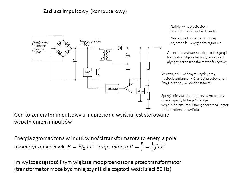 Zasilacz impulsowy (komputerowy) Gen to generator impulsowy a napięcie na wyjściu jest sterowane wypełnieniem impulsów Im wyższa częstość f tym większ