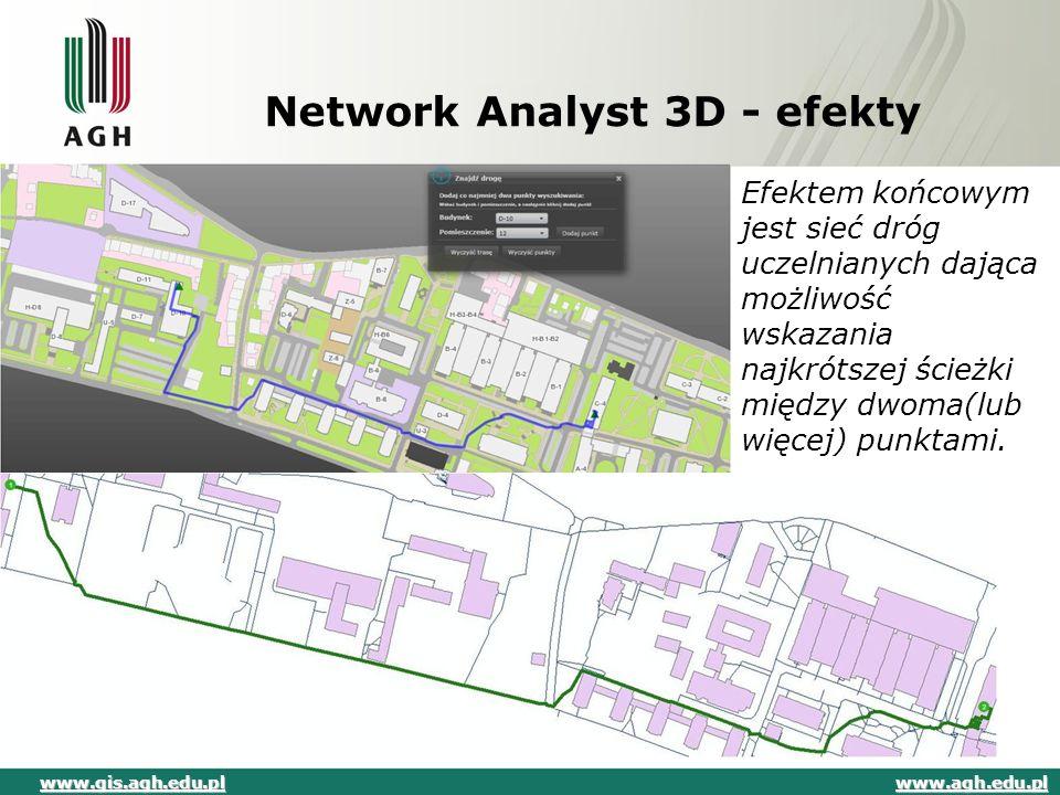 Network Analyst 3D - efekty www.agh.edu.pl Efektem końcowym jest sieć dróg uczelnianych dająca możliwość wskazania najkrótszej ścieżki między dwoma(lu