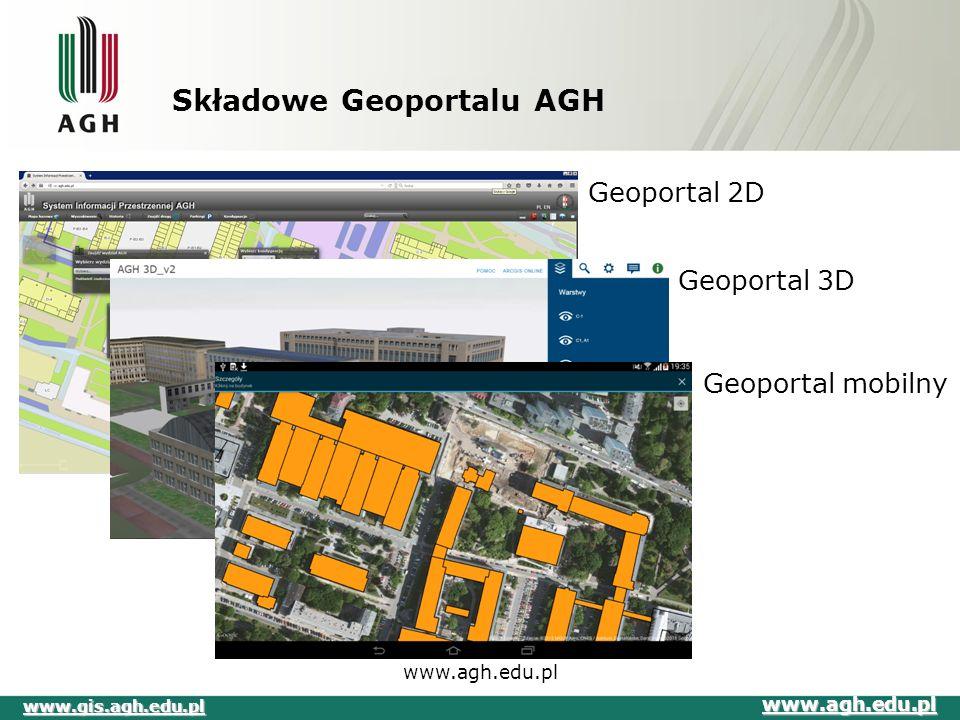 """Geoportal 2D AGH System Informacji Przestrzennej AGH www.agh.edu.pl www.gis.agh.edu.pl """"Geoportal AGH powstał w celu zastąpienia nieaktualnych tablic informacyjnych i stworzenia nowoczesnego systemu, który będzie odpowiadał standardom technicznym uczelni XXI wieku."""