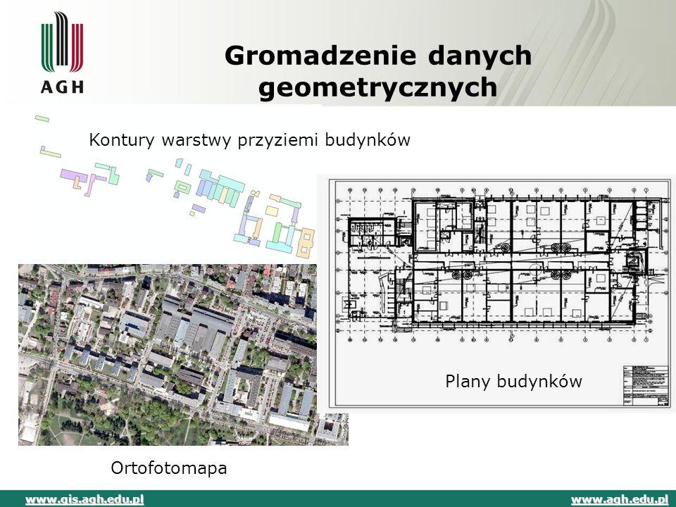 Tworzenie danych przestrzennych Wektoryzacja:  budynków i pomieszczeń,  dróg i chodników,  miejsc parkingowych,  obiekty pokrycia terenu (drzewa, latarnie, itd…) www.agh.edu.pl www.gis.agh.edu.pl