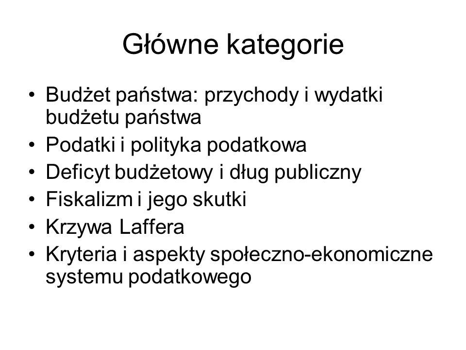 """Funkcje podatków Dochodowa Redystrybucyjna Alokacyjna Społeczna Podatki a """"szara strefa"""
