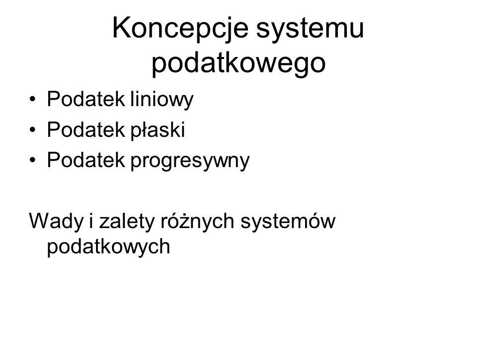 Koncepcje systemu podatkowego Podatek liniowy Podatek płaski Podatek progresywny Wady i zalety różnych systemów podatkowych