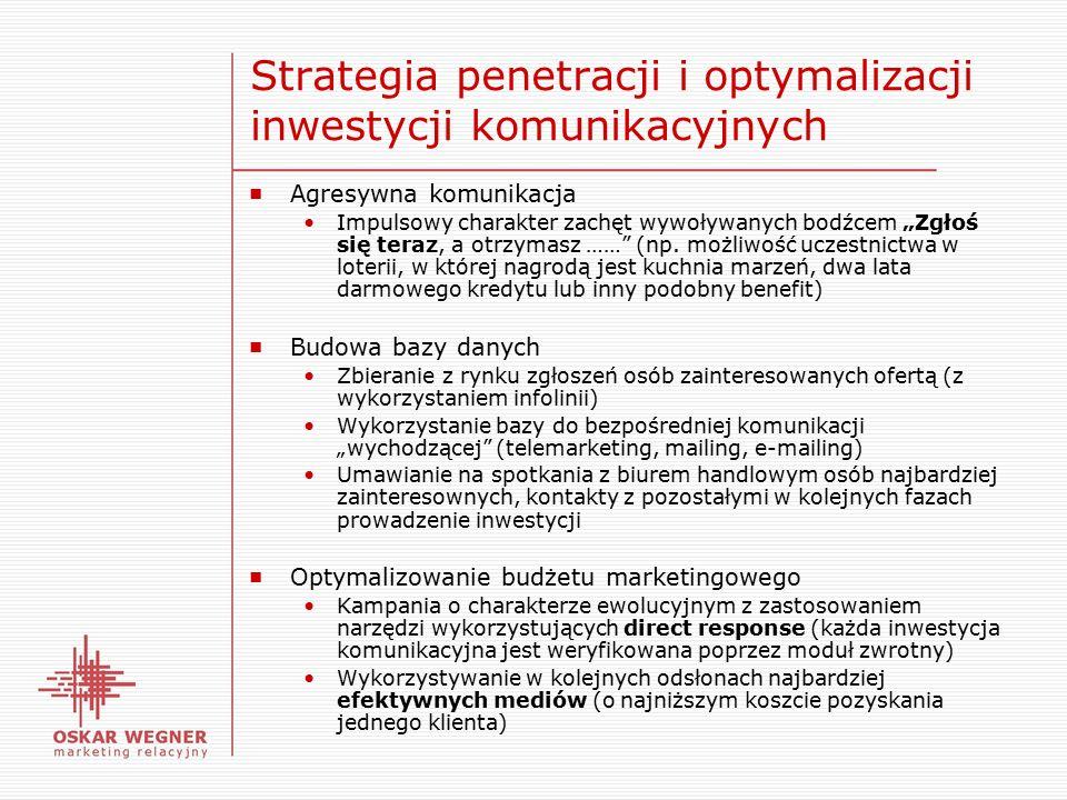 """Strategia penetracji i optymalizacji inwestycji komunikacyjnych ■ Agresywna komunikacja Impulsowy charakter zachęt wywoływanych bodźcem """"Zgłoś się teraz, a otrzymasz …… (np."""