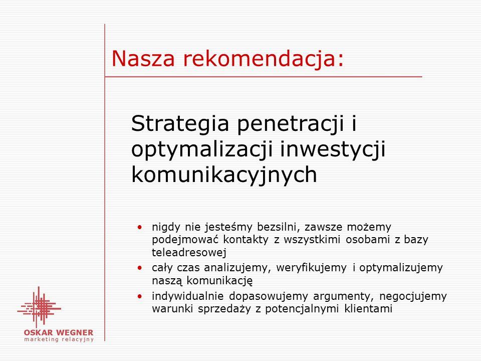 Nasza rekomendacja: Strategia penetracji i optymalizacji inwestycji komunikacyjnych nigdy nie jesteśmy bezsilni, zawsze możemy podejmować kontakty z wszystkimi osobami z bazy teleadresowej cały czas analizujemy, weryfikujemy i optymalizujemy naszą komunikację indywidualnie dopasowujemy argumenty, negocjujemy warunki sprzedaży z potencjalnymi klientami