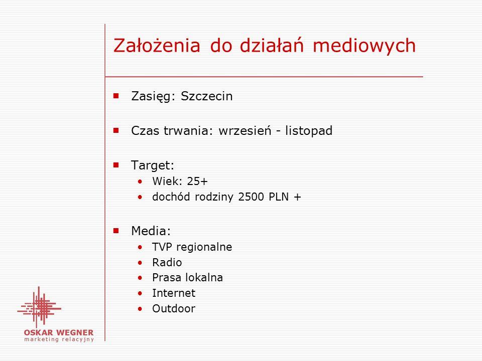 Założenia do działań mediowych ■ Zasięg: Szczecin ■ Czas trwania: wrzesień - listopad ■ Target: Wiek: 25+ dochód rodziny 2500 PLN + ■ Media: TVP regionalne Radio Prasa lokalna Internet Outdoor
