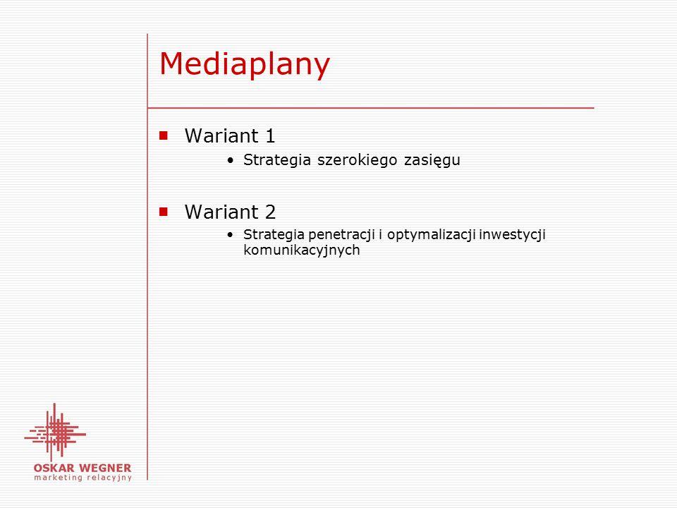 Mediaplany ■ Wariant 1 Strategia szerokiego zasięgu ■ Wariant 2 Strategia penetracji i optymalizacji inwestycji komunikacyjnych