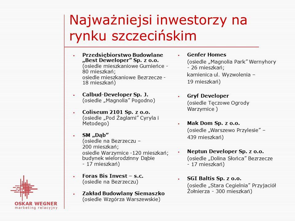 """Najważniejsi inwestorzy na rynku szczecińskim  Przedsiębiorstwo Budowlane """"Best Deweloper Sp."""