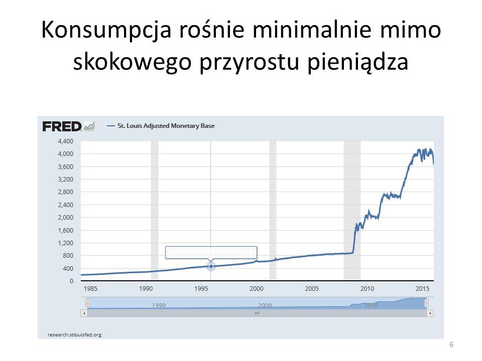 Konsumpcja rośnie minimalnie mimo skokowego przyrostu pieniądza 6