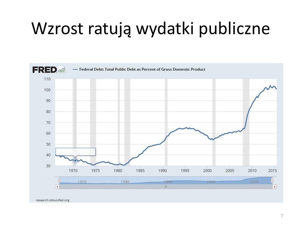 Wzrost ratują wydatki publiczne 7