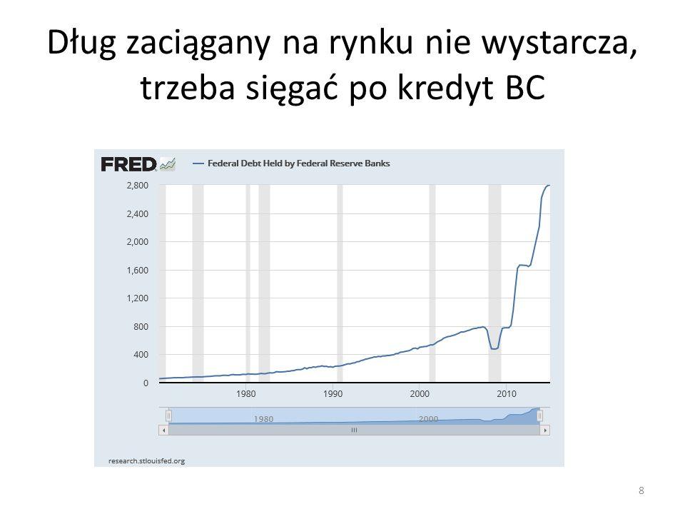 Dług zaciągany na rynku nie wystarcza, trzeba sięgać po kredyt BC 8