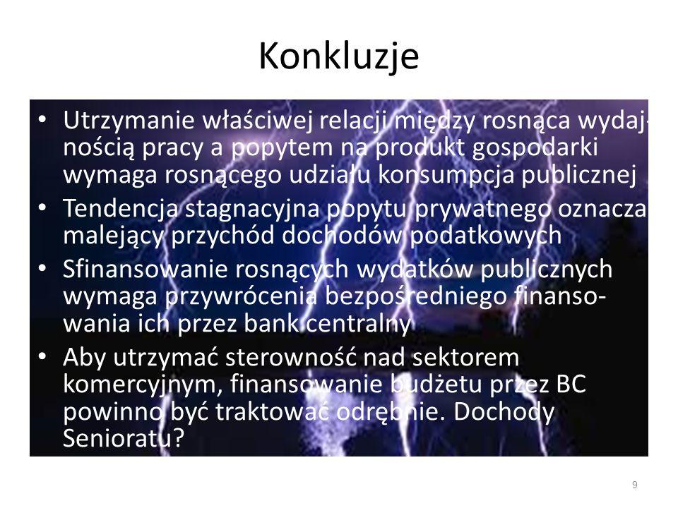 Konkluzje Utrzymanie właściwej relacji między rosnąca wydaj- nością pracy a popytem na produkt gospodarki wymaga rosnącego udziału konsumpcja publicznej Tendencja stagnacyjna popytu prywatnego oznacza malejący przychód dochodów podatkowych Sfinansowanie rosnących wydatków publicznych wymaga przywrócenia bezpośredniego finanso- wania ich przez bank centralny Aby utrzymać sterowność nad sektorem komercyjnym, finansowanie budżetu przez BC powinno być traktować odrębnie.