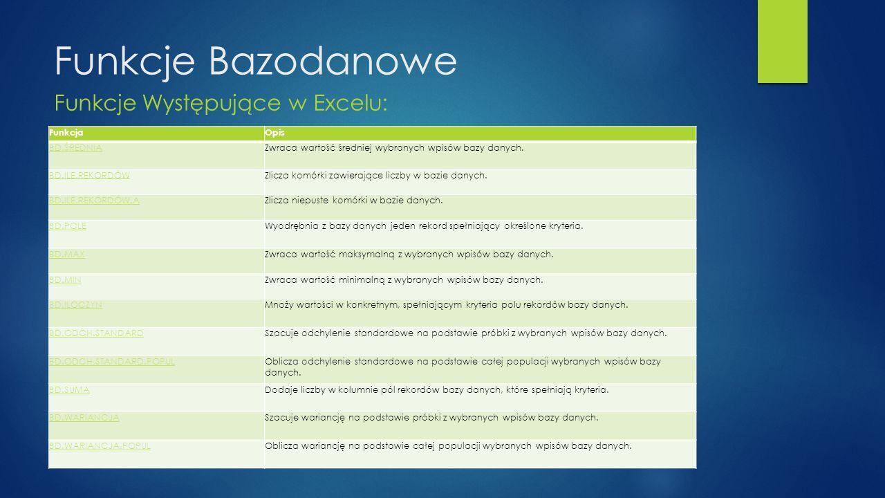 Funkcje Bazodanowe Funkcje Występujące w Excelu: FunkcjaOpis BD.ŚREDNIAZwraca wartość średniej wybranych wpisów bazy danych. BD.ILE.REKORDÓWZlicza kom
