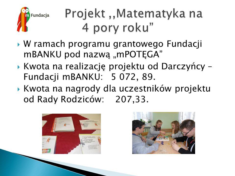 Innowacyjne metody pracy Uczniowie kl.1b Gimnazjum nr 2 im.