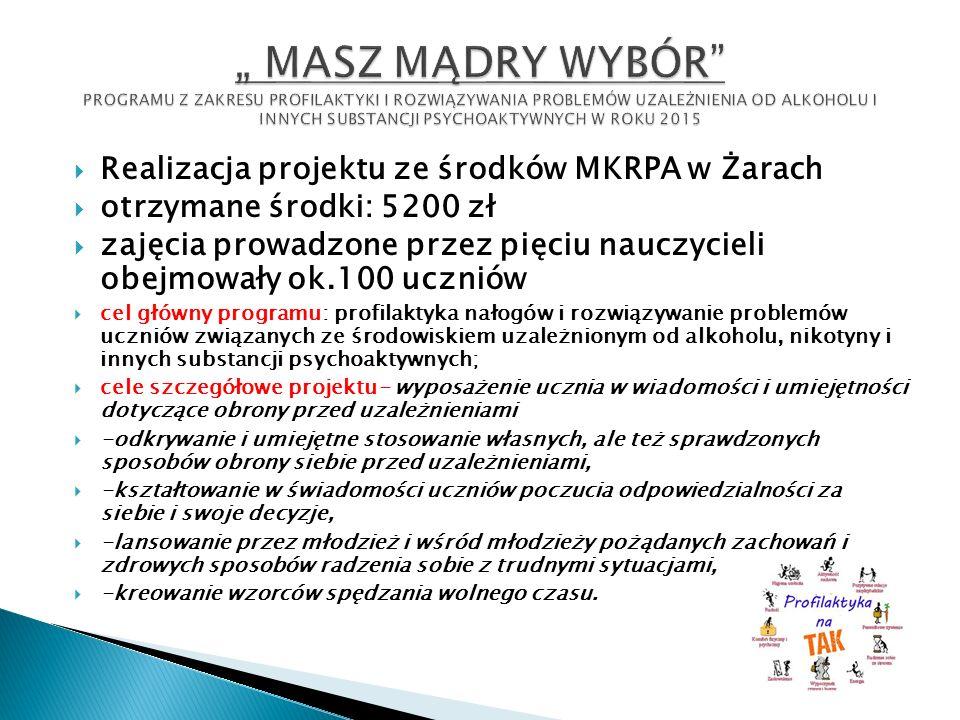  Na realizację projektu ze środków MKRPA w Żarach otrzymało kwotę 700,00 zł.